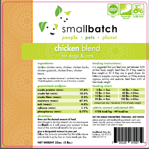 Smallbatch Dog And Cat Food Recall Due To Salmonella Dr Justine