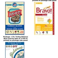 Bravo pet food recall: Turkey and Chicken flavor! | Dr. Justine Lee